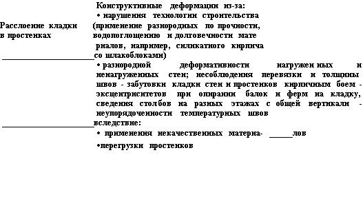 Упвс 28 в word